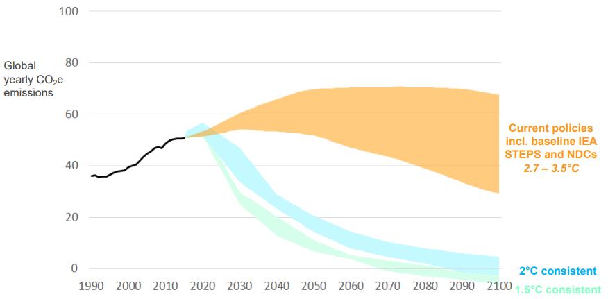 Florian Marini Bruellan carbone 2050